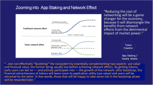 App staking and network effect diagram