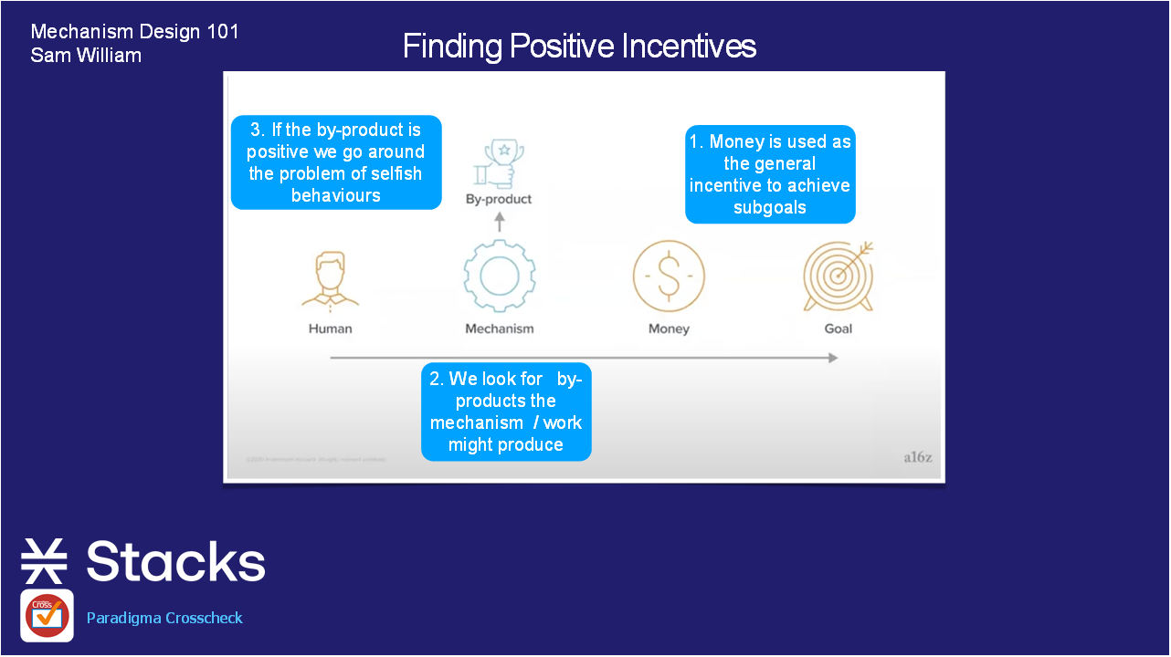 Finding positive incentives diagram